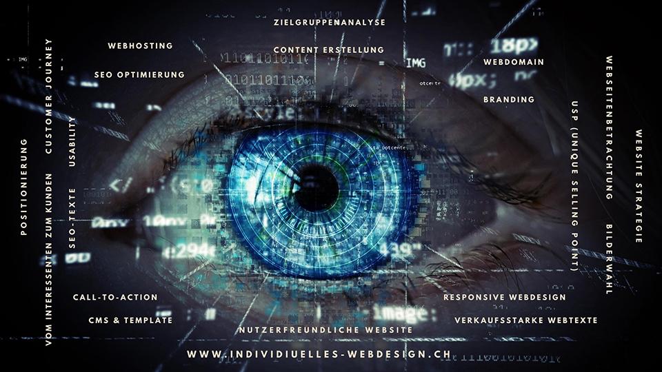 Business Website erstellen in zwanzig Schritten zum professionellen Webauftritt. Von der Positionierung über die Website Texte bis zum individuellen Webdesign.